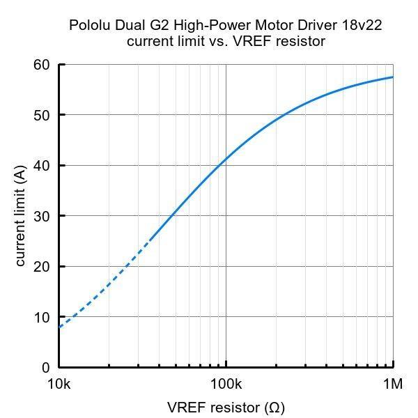 Pololu Raspberry Pi対応デュアルG2ハイパワーモータドライバ 18v22 (パーツキット)|suzakulab|09