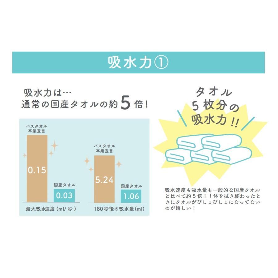 バスタオル卒業宣言 33×100cm超吸水タオル (コンパクトで携帯用にスポーツタオルに) 3枚セット 吸水タオル おぼろタオル|suzukei|08