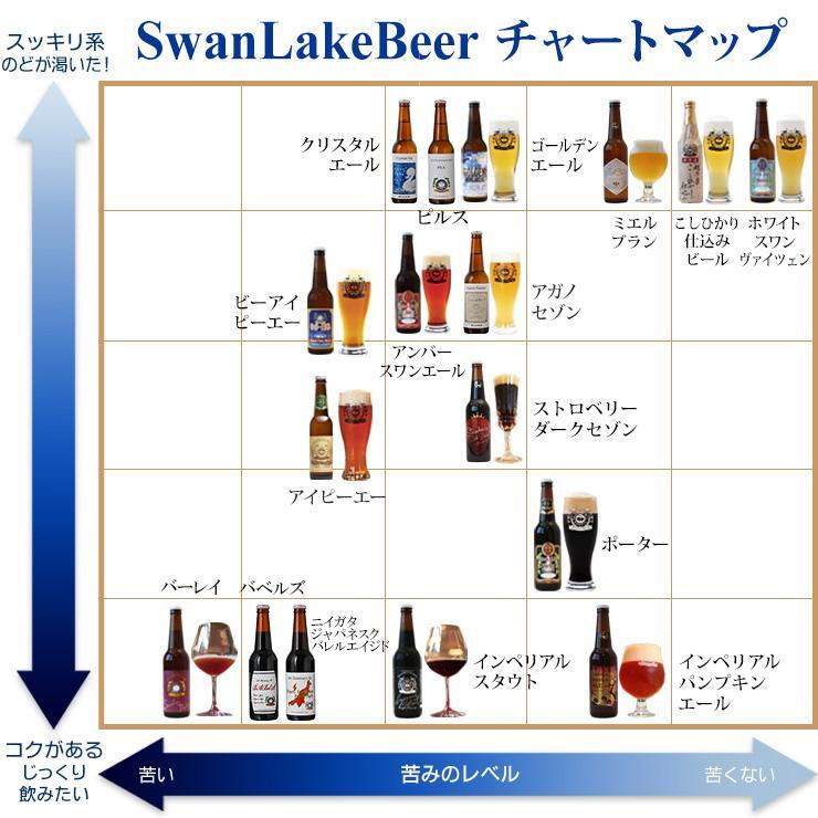 クラフトビール ギフト 23周年祭 記念ビール 3本セット お家で周年祭 飲みやすいPILS スワンレイクビールセット 送料無料|swanlakebeer|05