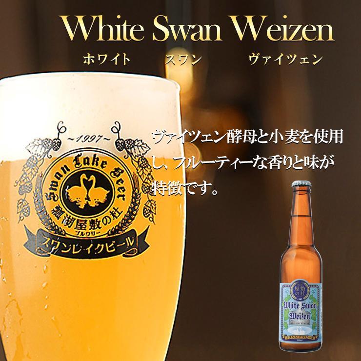 クラフトビール ギフト 世界一金賞受賞 スワンレイクビール 飲み比べ 6本詰め合わせ B-IPA 地ビール swanlakebeer 07
