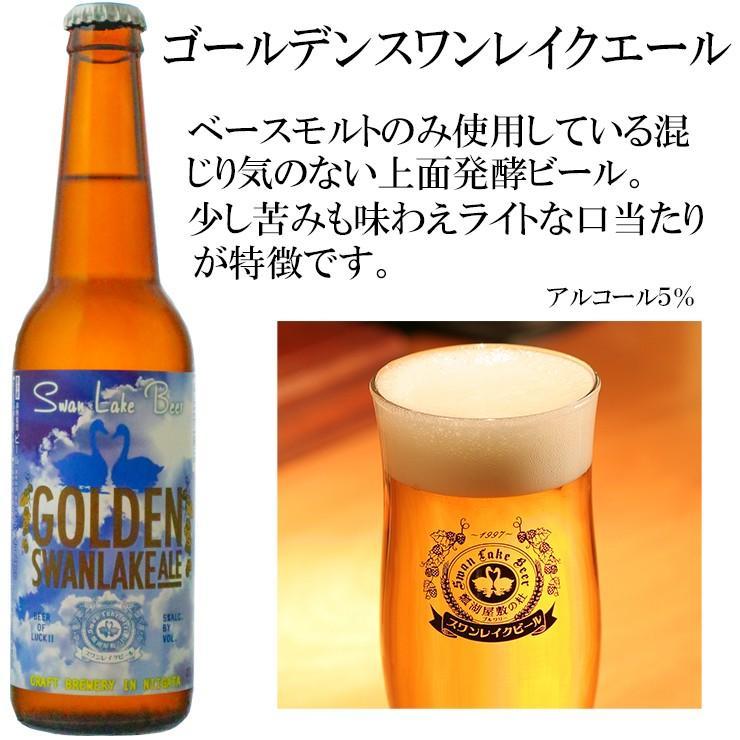ビール クラフトビール 金賞ビール&地酒(NOBU)3本セット 本州 送料無料 ご贈答用 包装熨斗 craft bee|swanlakebeer|04