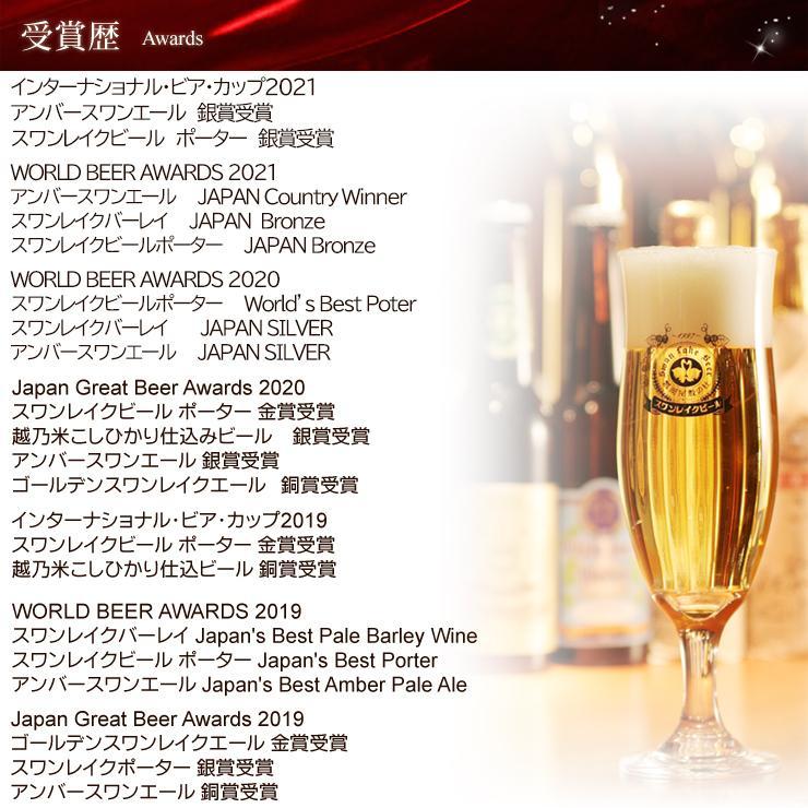 春ギフト クラフトビール ビール 地ビール スワンレイクバーレイ WORLD BEER AWARDS 2018 世界一World's Best 受賞記念 スーパーセッ10本  本州 送料無料|swanlakebeer|09