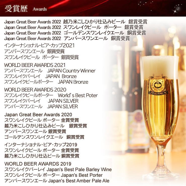 ビール クラフトビール 世界一受賞ビール飲み比べ 限定ビール入り 10本詰め合わせ 【新緑】 サンキューセット B-IPA ミエルブラン 地ビール 送料無料 swanlakebeer 10