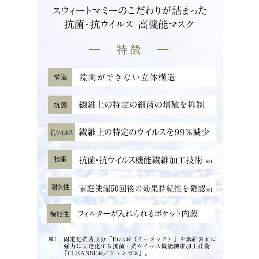 マスク 日本製 夏用 コットン マスク 抗菌 抗ウイルス 綿 100% クレンゼ 敏感肌 マスク におい 湿気 肌荒れ 1点までメール便可 [M便 3/9] sweet-mommy 17