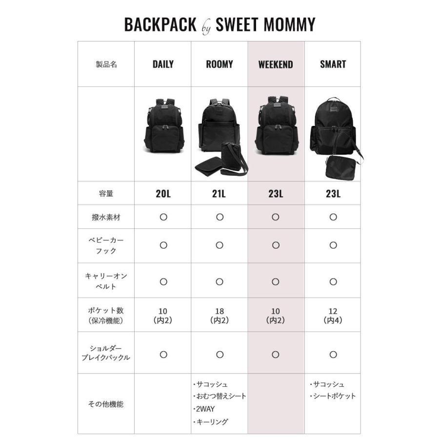 マザーズリュック マザーズバッグ 軽い 23L 男女兼用 大容量 撥水 ファスナー 多機能 ママ バッグ 旅行 ナイロン sweet-mommy 18