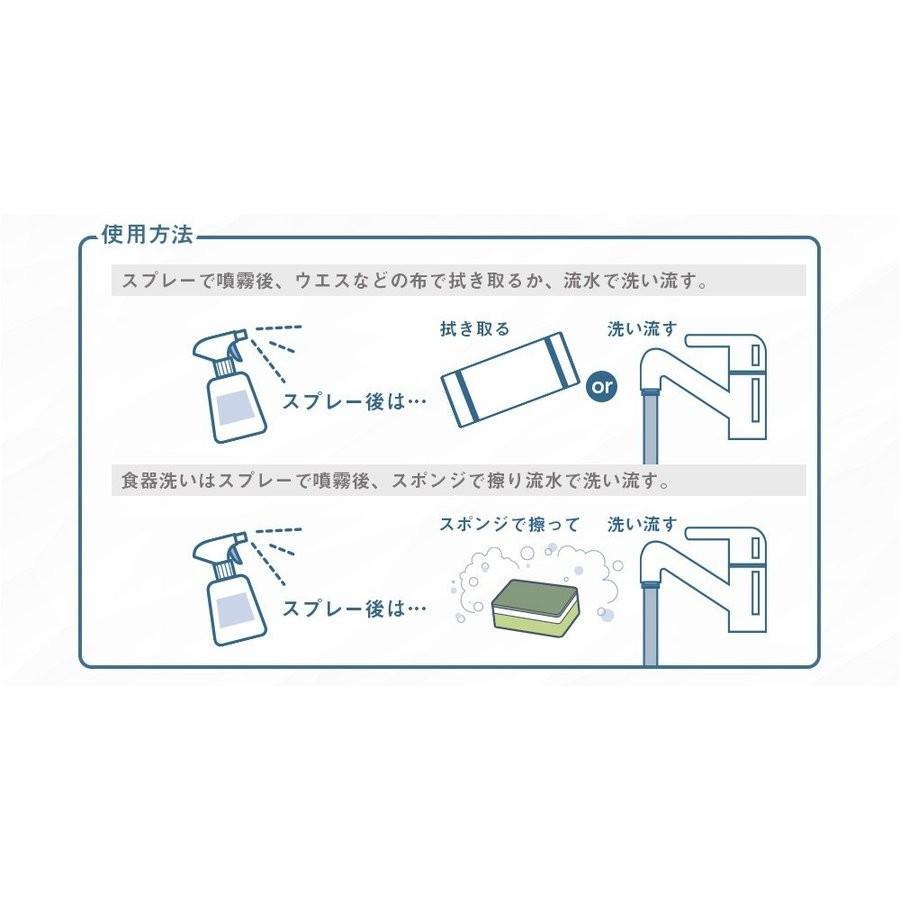 業務用 除菌 洗浄剤 ナインリボルバー レノグリーン 1kg(常温)|sweetkitchen|13