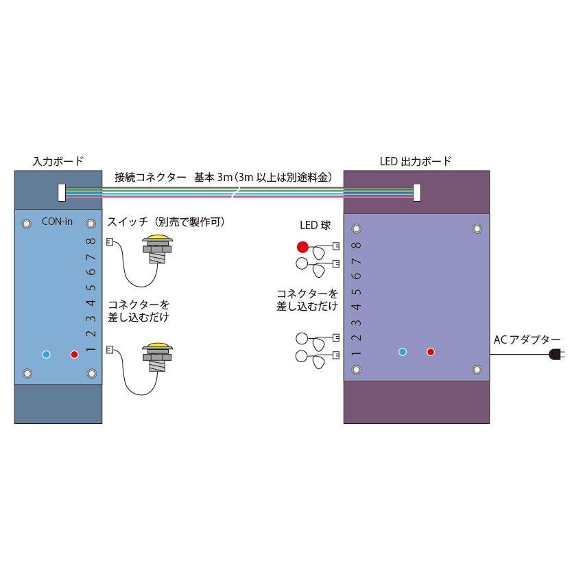 LED制御セット イベント用 店舗装飾用 表示 案内 点灯 点滅 スイッチ連動コントロール 簡単接続 switch-kobo 06
