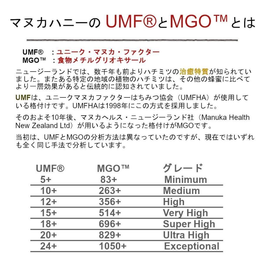 ネイチャーズ バズ・マヌカハニー MGO850+(UMF20+) 250g  送料無料|tabeluca|03