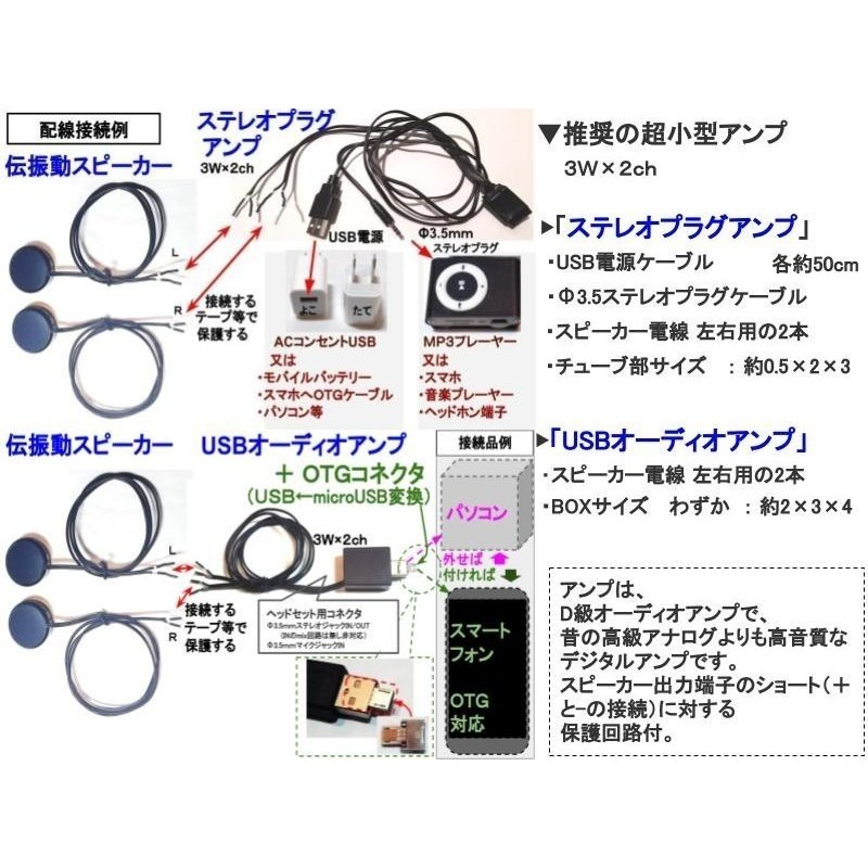 超小型アンプ 3W×2ch USBオーディオアンプ  BOXタイプ|tafuon|05