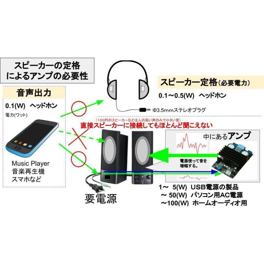 超小型アンプ 3W×2ch USBオーディオアンプ  BOXタイプ|tafuon|07