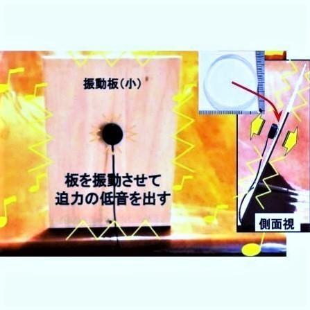 超小型アンプ 3W×2ch USBオーディオアンプ  BOXタイプ|tafuon|10