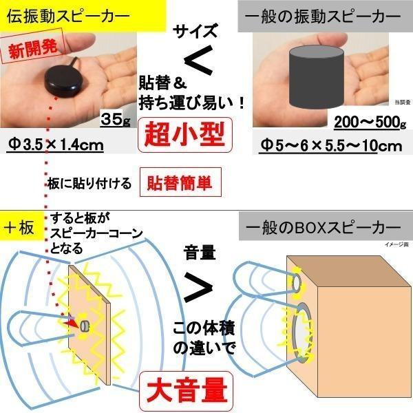 超小型 3W×2ch USBオーディオアンプ チューブタイプ|tafuon|11