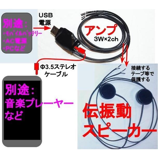 超小型 3W×2ch USBオーディオアンプ チューブタイプ|tafuon|04