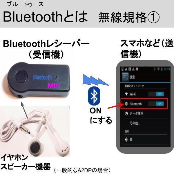 MP3プレーヤー&Bluetoothレシーバー microSDカード仕様 充電式 送料140円 tafuon 03