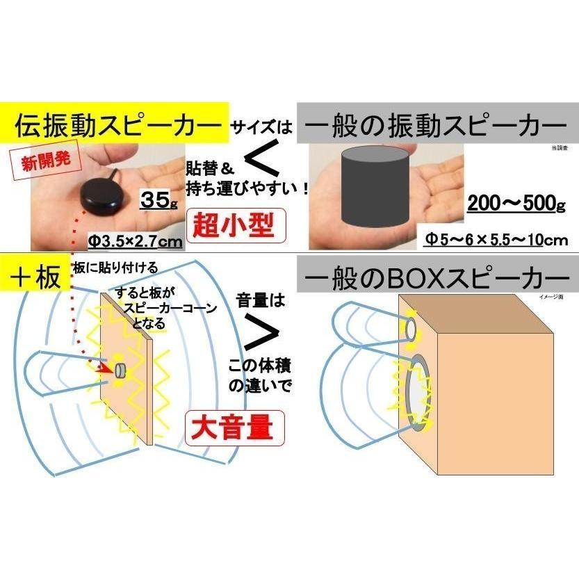 透明A5サイズ入れ湾曲アートフォトフレームボード   伝振動スピーカーの振動板になる tafuon 04