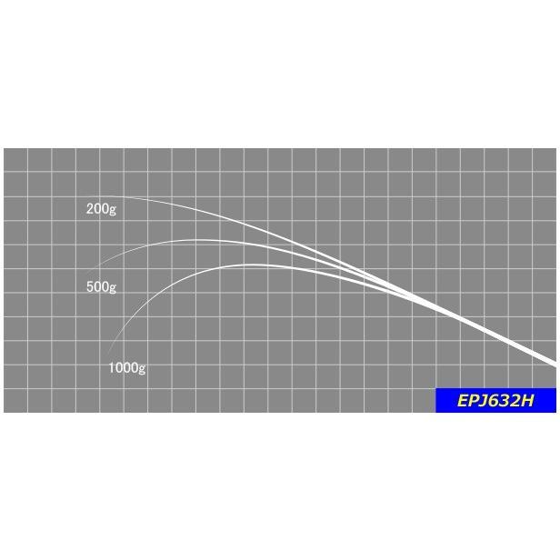EPJ632H ロッドブランクス ジャストエース (お取り寄せ)
