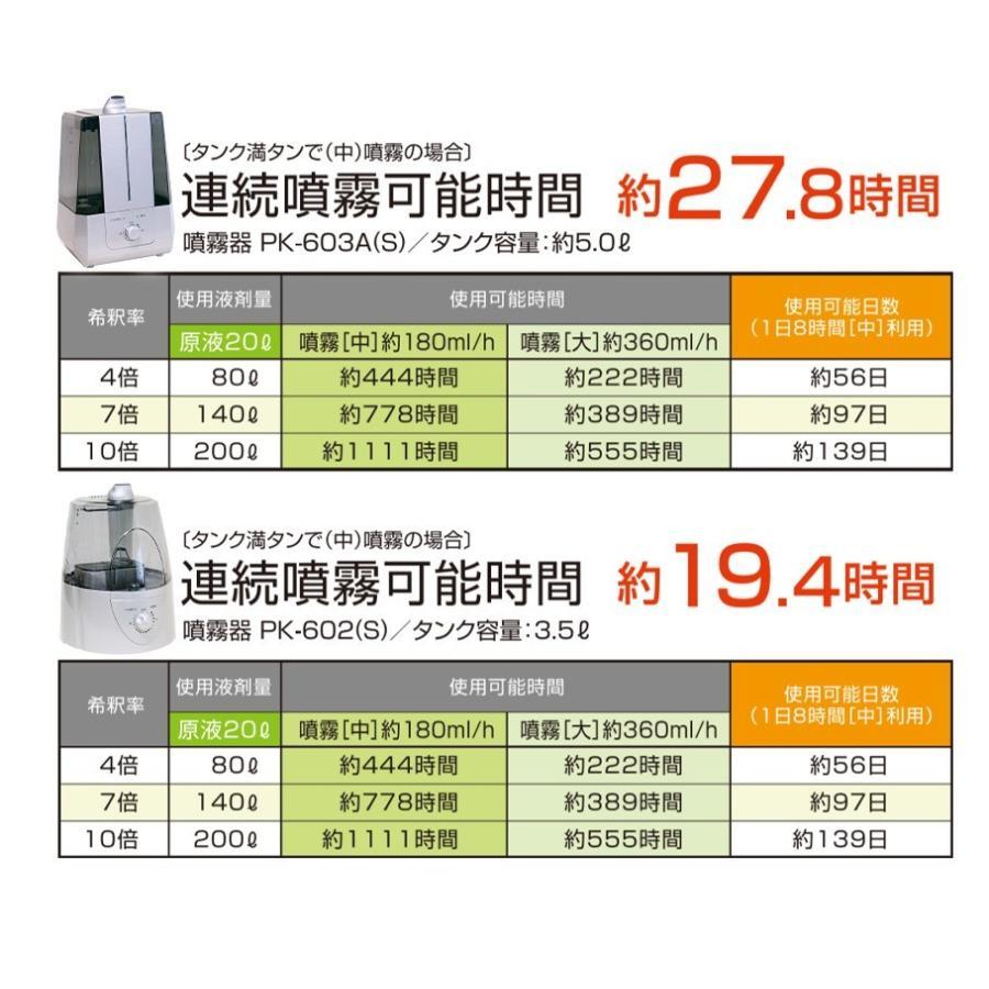 プーキープロケア プロミスト  噴霧器 PK-602(S)(まる型)  次亜塩素酸水 空間除菌 花粉 ウイルス 代引き不可|takagiyakuhin|13