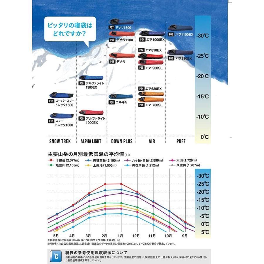 イスカ(ISUKA) 寝袋 エア 900SL レッド 最低使用温度-25度