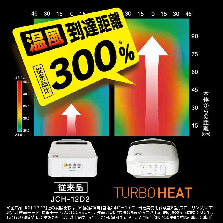 ファンヒーター セラミック 小型 おしゃれ 人感センサー付き大風量セラミックファンヒーター PDH-1200TD1-P・W・A アイリスオーヤマ|takuhaibin|06