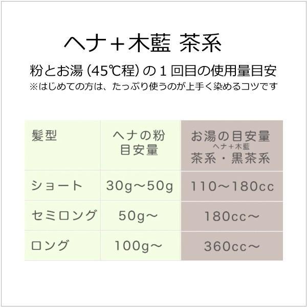 ナイアードヘナ  - ヘナ+木藍(茶系)100g  天然100%白髪染め 白髪を自然な「茶系」の色に染めたい方向け|tamashii|04