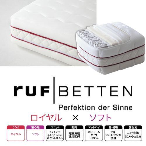RUF マットレス FSC-RY ロイヤルモデル ソフトコンフォートシステム7.7インチ PS パーソナルシングル ルフ ドイツドリームベッド