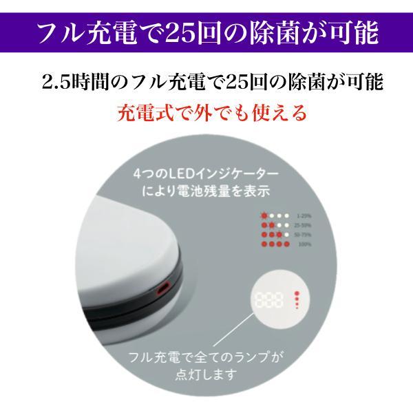 UV除菌ボックス 紫外線除菌器 UV除菌ライト UV除菌器 UV除菌ケース 紫外線ライト terraceside 03