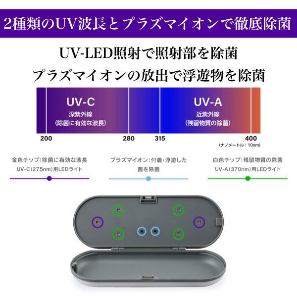 UV除菌ボックス 紫外線除菌器 UV除菌ライト UV除菌器 UV除菌ケース 紫外線ライト terraceside 07