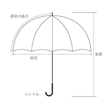 傘 レディース 長傘 おしゃれ 晴雨兼用 ブランド かわいい 軽量 UVカット フラワーブルーム because ビコーズ|teruruya|03