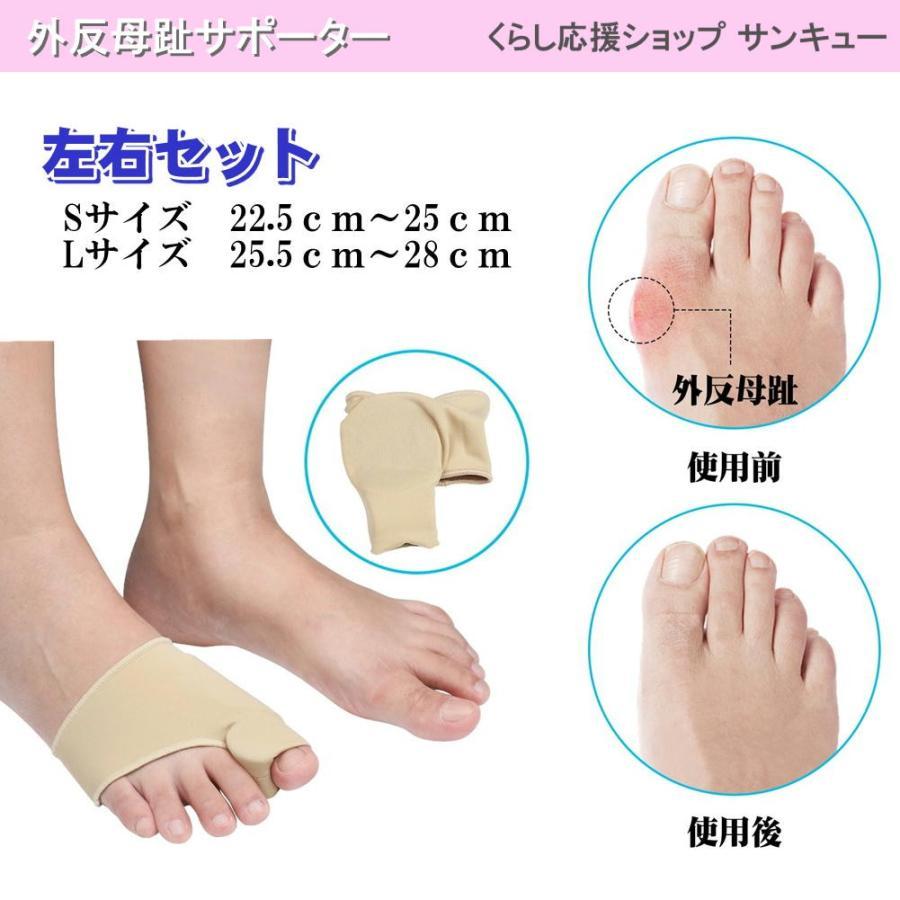 指 足 が 痛い の の 付け根