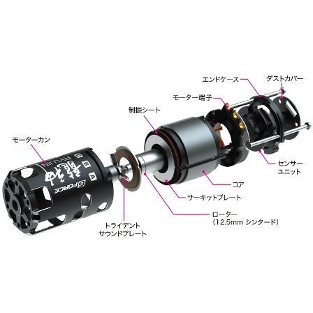 ジーフォース G0271 Ryujin 8.5T Brushless Motor tk-store777 04