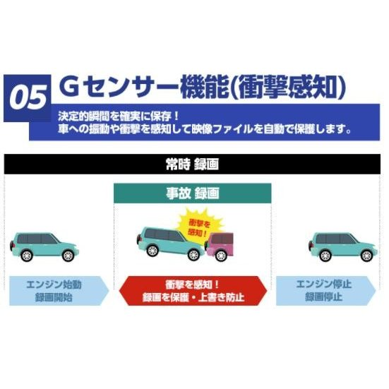 ドライブレコーダー 駐車監視  防犯 動体検知 エンジン連動 広角120° フルHD 自動上書き録画|tk1234|09