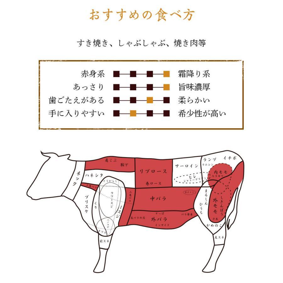 松阪牛 5等級 極上 すき焼き( ロース・かた・もも・バラ ) 800g|tkyg29|05