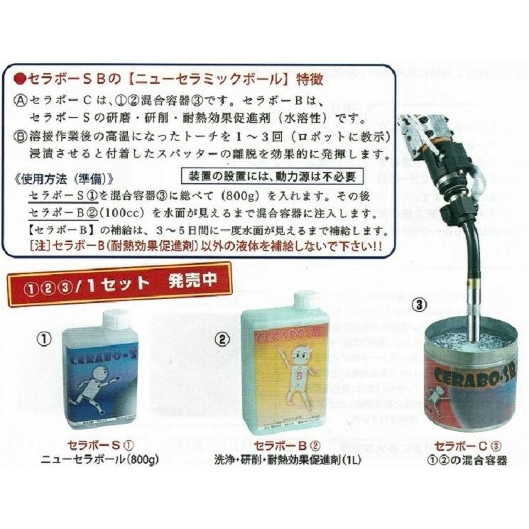 ロボットCO2トーチ ノズルのスパッタ防止&除去用 セラボーSB CERABO-SB 1セット 日本製