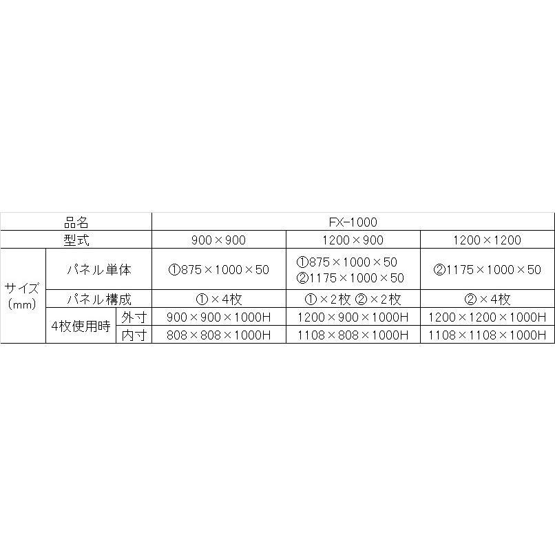 ハニカム防音パネル テクセルSAINT FX-1000 tohmei 06