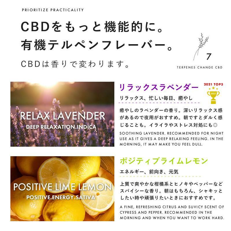 【増量祭】CBD オイル 1500mg 15% 10ml ブロードスペクトラム cbd tokyo-giyaman 12