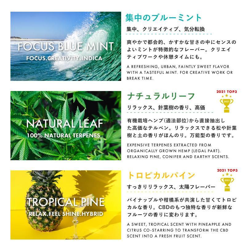 【増量祭】CBD オイル 1500mg 15% 10ml ブロードスペクトラム cbd tokyo-giyaman 13