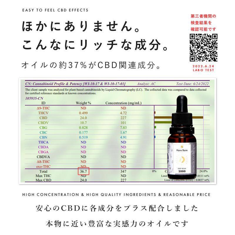 【増量祭】CBD オイル 1500mg 15% 10ml ブロードスペクトラム cbd tokyo-giyaman 04