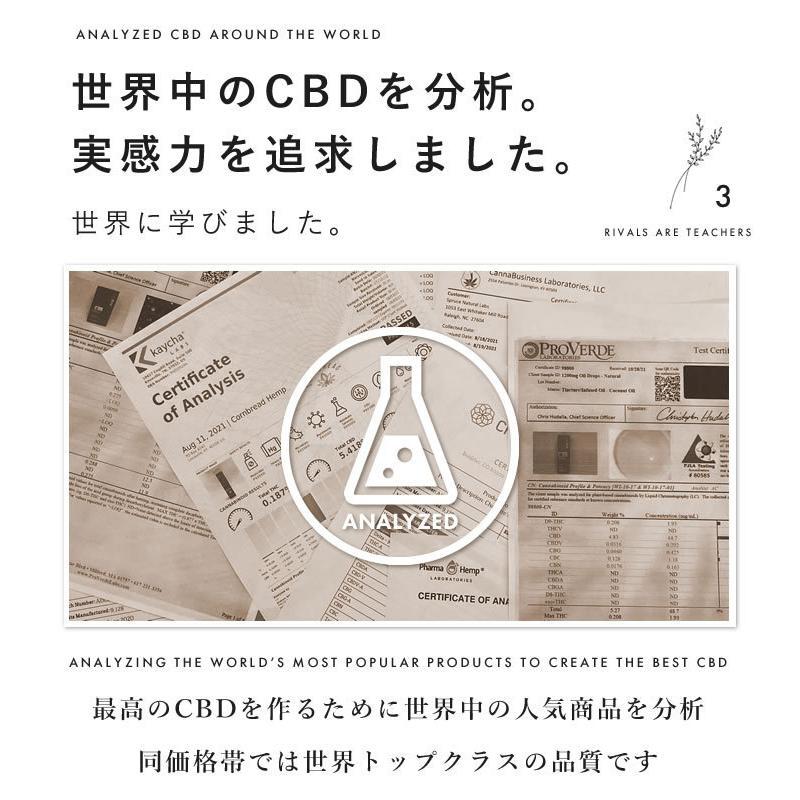 【増量祭】CBD オイル 1500mg 15% 10ml ブロードスペクトラム cbd tokyo-giyaman 07