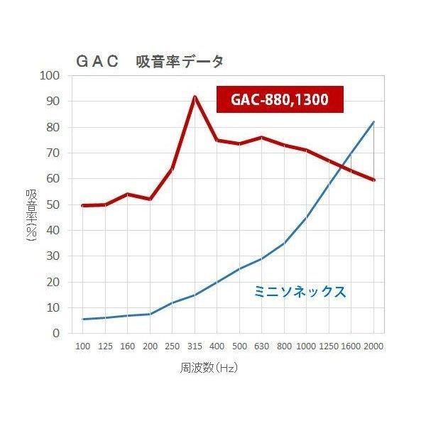 アコースティック・コンディショナー GAC-1300 /音場調整パネル【大型配送】 tokyobouon 05