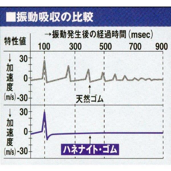 オーディオ用インシュレーター THI-425 /防振【小型配送】|tokyobouon|04