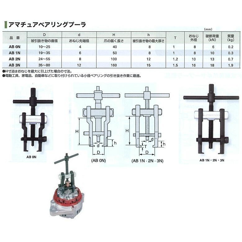 AB2N by Supertool From Japan