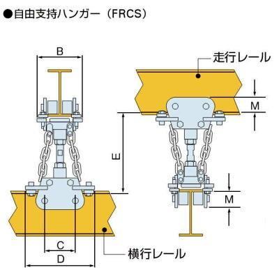 クレーン FRC025S フリークレーンセット   スーパーツール