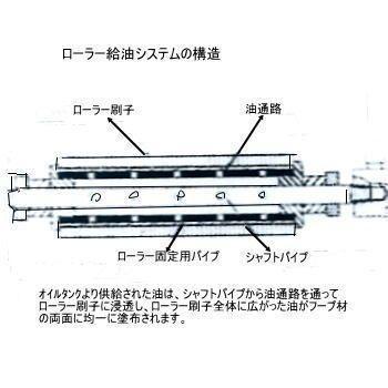 PCP-IK1000 IK-1000用塩ビ穴あきパイプ 1個   イシカワキカイ(ヤベス基業)