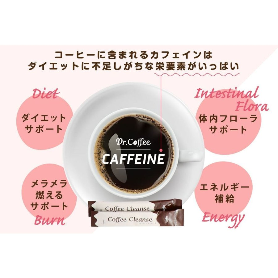 Dr.Coffee ドクターコーヒー トライアルセット お試し6包セット キリッとコーヒークレンズ コーヒー味 カフェラテ味 キャラメル味 サプリメント|tornade-store|04