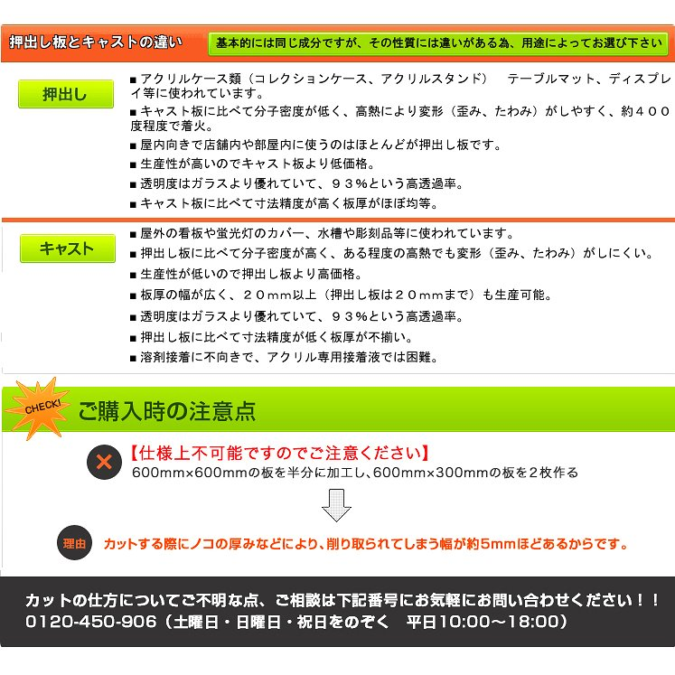 アクリル板(押出し)透明-板厚(2mm)  450mm×300mm toumeikan 02