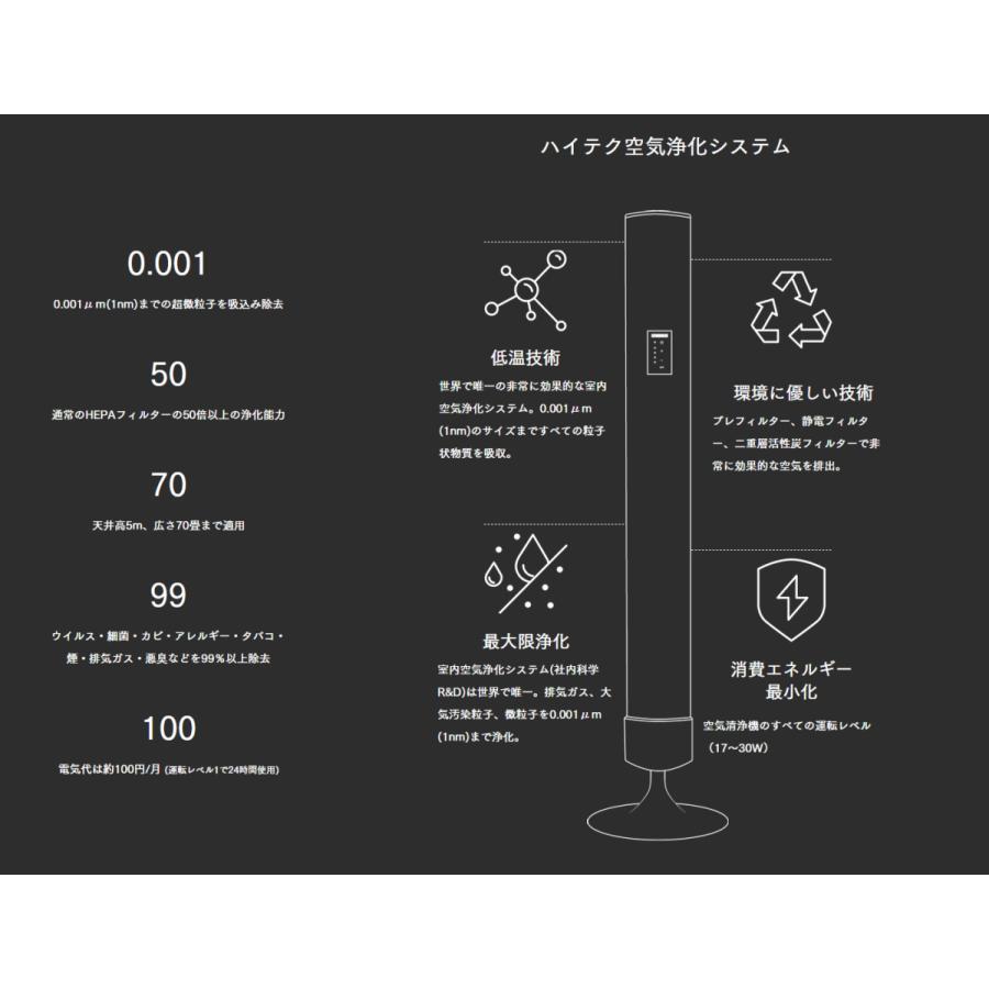 ナノドロン NANODRON 空気清浄機|toyota-yuki|02