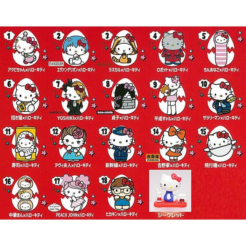 キティ チョコエッグ ハロー 10/21発売チョコエッグハローキティコラボのシークレットはコレ!