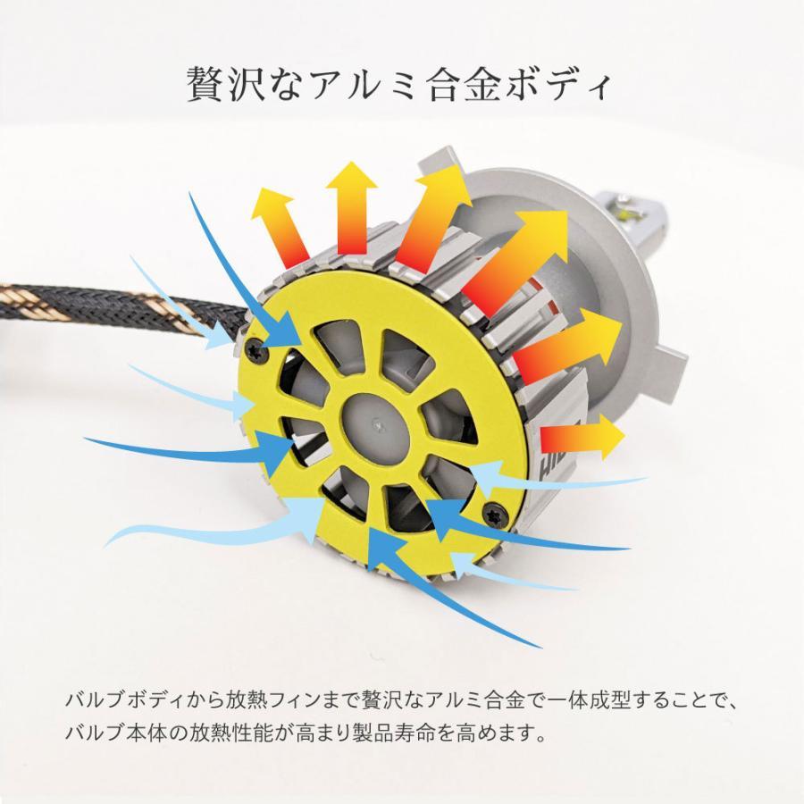 ランキング1位 爆光 H4 HiLo H8/H11 、H7 LEDヘッドライト ドライバーユニット内蔵 12600LM ホワイト 6500k 2本1セット 車検対応 一年保証 送料無料 HID屋 tradingtrade 12