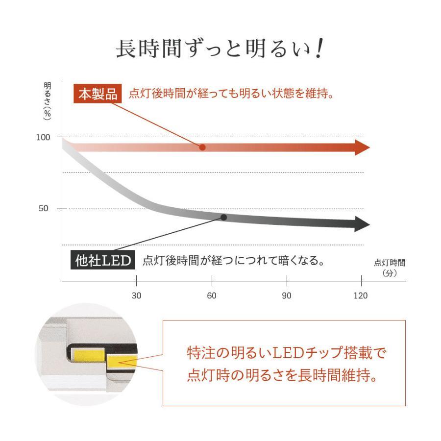 55W HIDよりも明るい LEDヘッドライト Mシリーズ H1 H3 H3C h4 H7 H8 H11 H16 H10 HB3 HB4 HIR2 PSX24W PSX26W 爆光17880lm 6500k 車検対応 フォグランプ tradingtrade 11