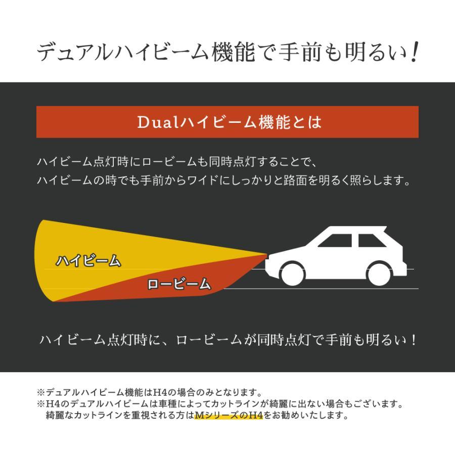 LED ヘッドライト ホワイト 6500K 14880LM   LED フォグランプ イエロー 3000K 10000LM  H4 Hi/Lo H11/H8/H16,HB3/H10/HB4/HIR2/,H1,H7,H3/H3C Gシリーズ tradingtrade 07